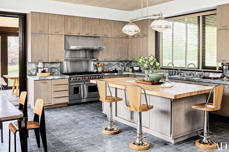 Sgabelli da cucina - Mobili - Sgabelli cucina
