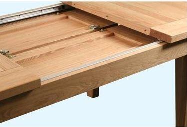 Meccanismi d'apertura tavolo allungabile