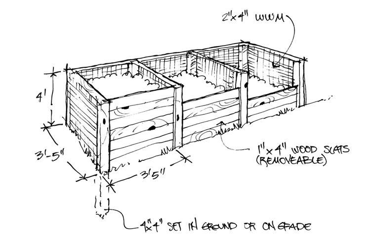 Progetto costruzione compostiera