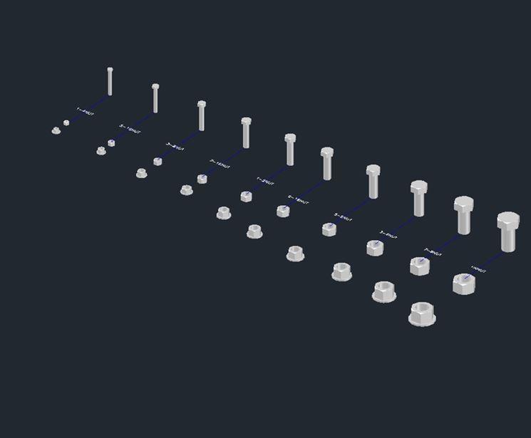 Tipologie di bulloni