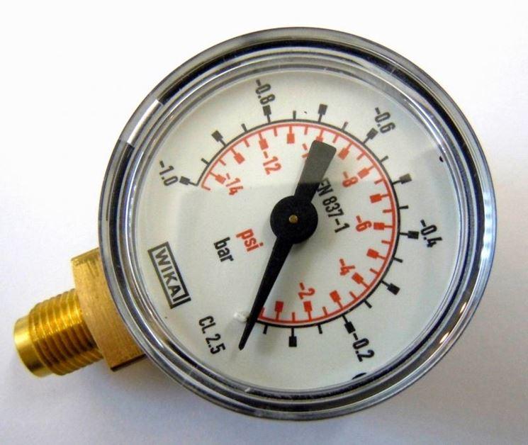 i manometri misurano le atmosfere