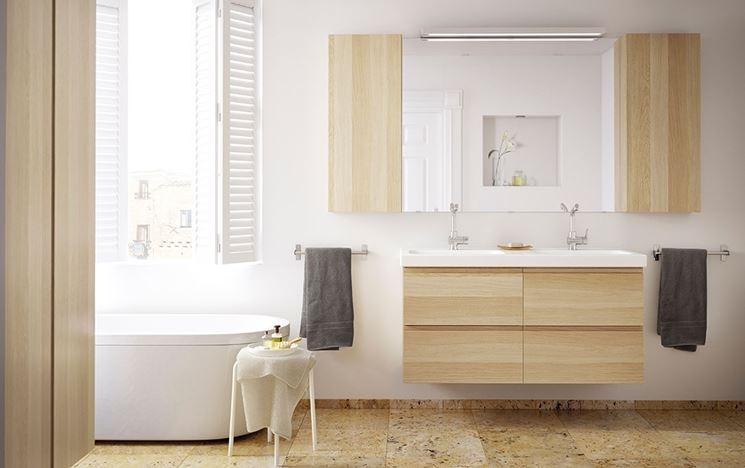 Mobili bagno ikea bagno arredare con i mobili bagno ikea - Ikea bagno piccolo ...
