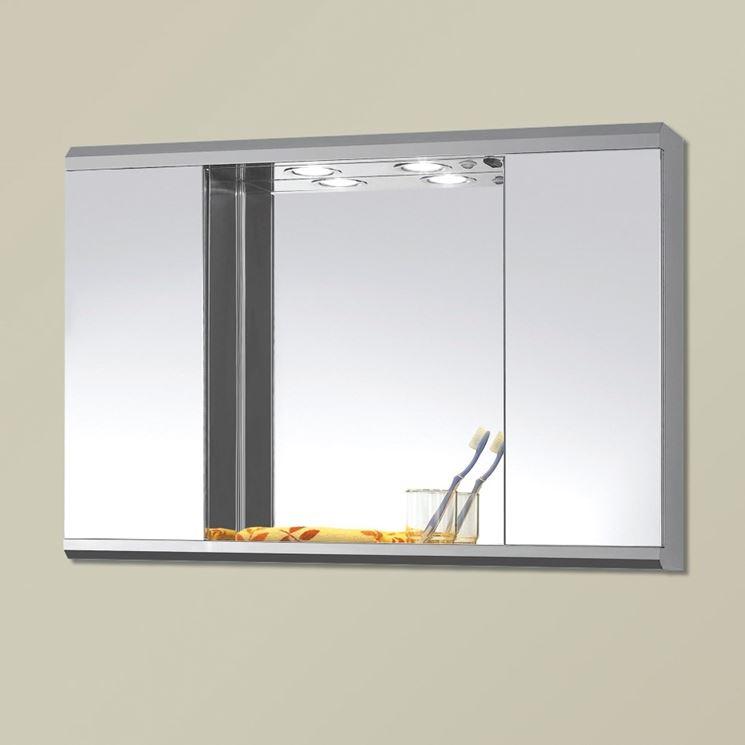 Specchio contenitore bagno modelli di specchi contenitore - Specchio contenitore per bagno ...