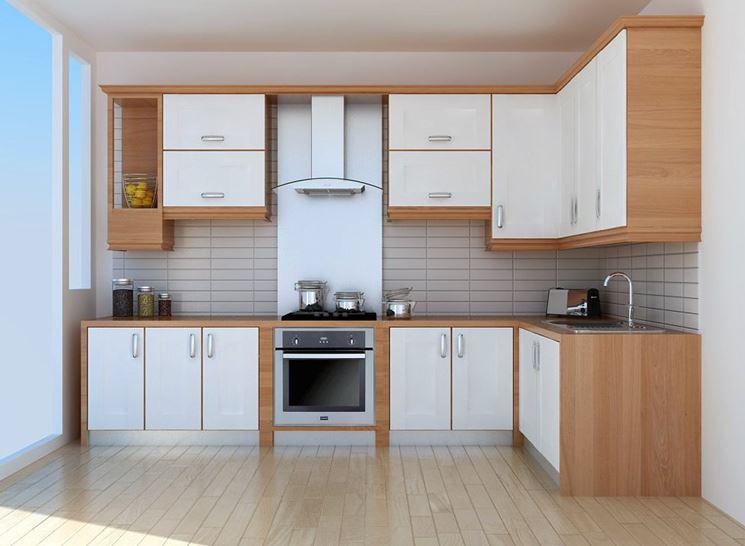 Cucine A Basso Prezzo ~ Idea Creativa Della Casa e Dell\'interior Design