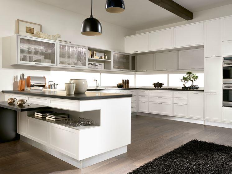 Cucine con penisola cucina penisola cucina - Misure basi cucina ...