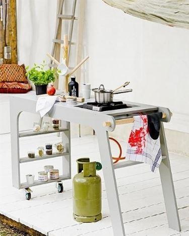 Progettare la cucina cucina progettazione cucina for Progettare le proprie planimetrie