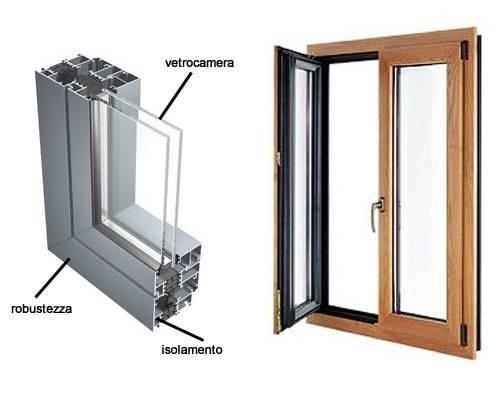 Finestre in alluminio finestra - Finestre in pvc o alluminio ...