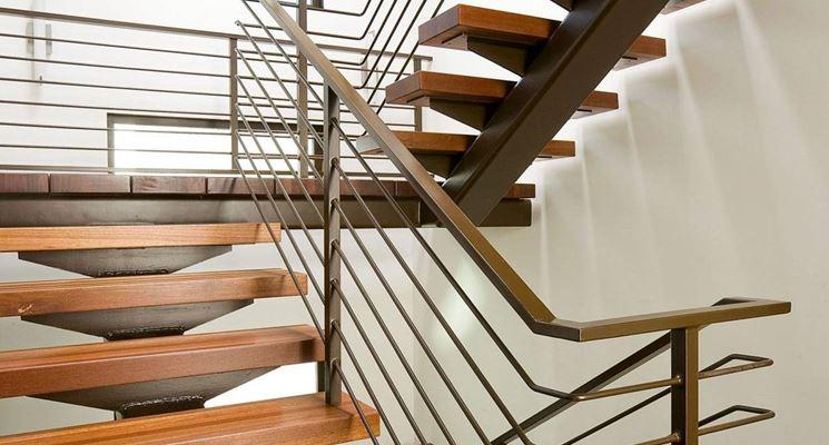 Rivestimenti scale in legno