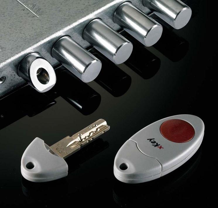 serratura elettronica