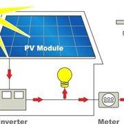 Come funziona il fotovoltaico
