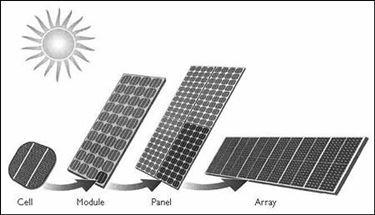 elementi principali di un impianto fotovoltaico