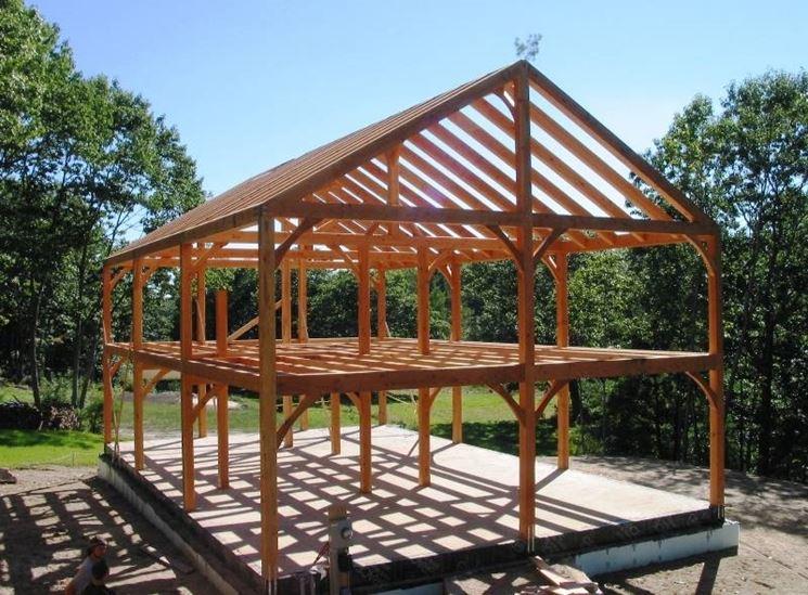 manutenzione degli edifici in legno