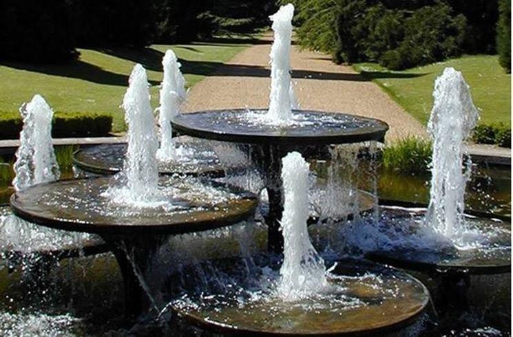 giochi di fontane