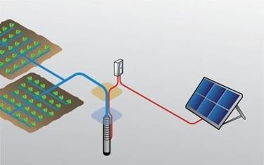 Irrigazione Fotovoltaica
