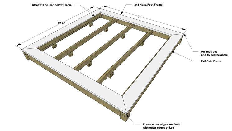 Costruire tettoie in legno