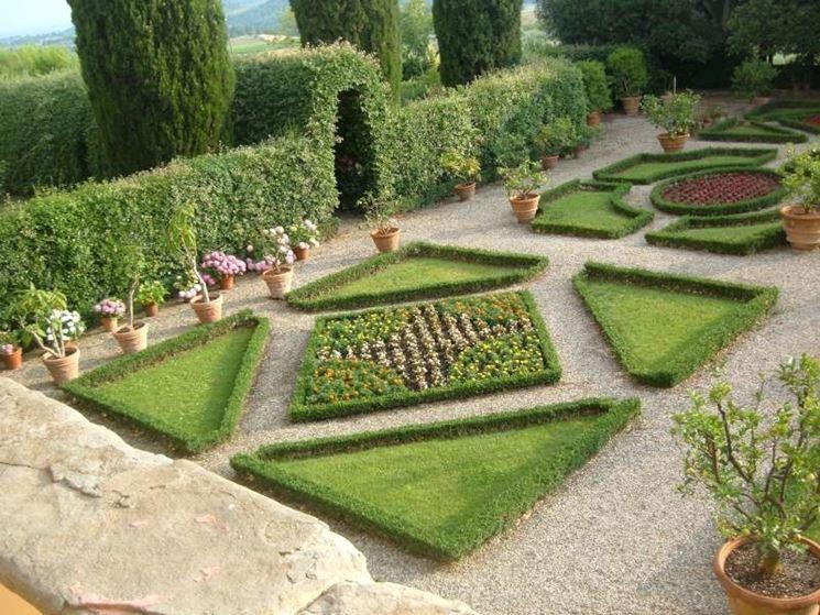 Giardino alla francese tipi di giardini - Giardino all italiana ...