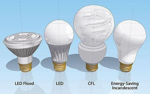 Lampadine a risparmio energetico illuminazione