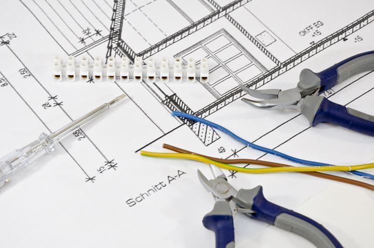 dichiarazione di conformit impianto elettrico impianti