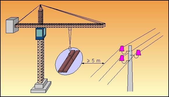 Schema Elettrico Richiamo Per Uccelli : Impianto elettrico di cantiere impianti elettrici