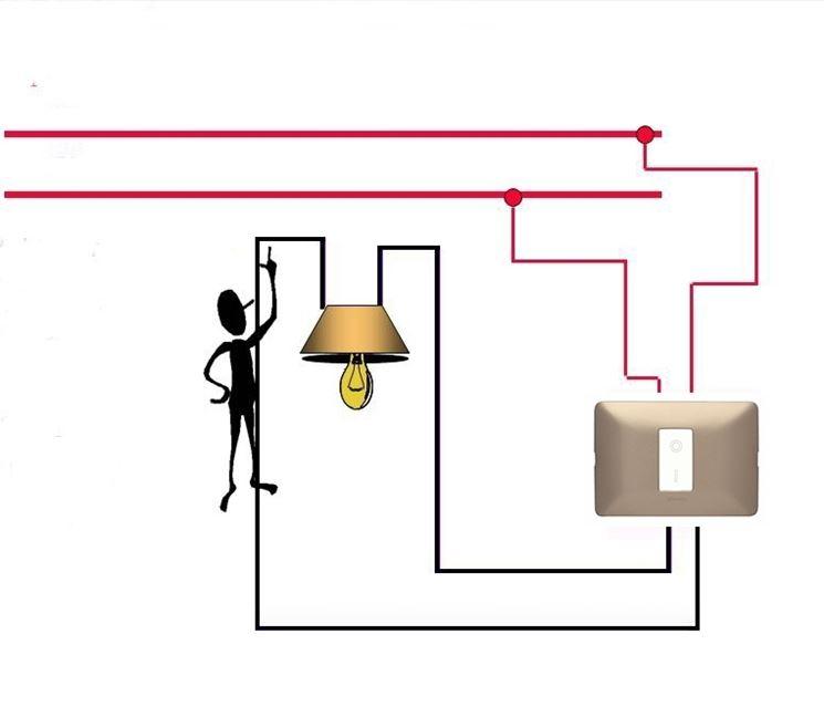 Schema Collegamento Interruttore Bipolare Bticino : Interruttore bipolare impianti elettrici che cos è un