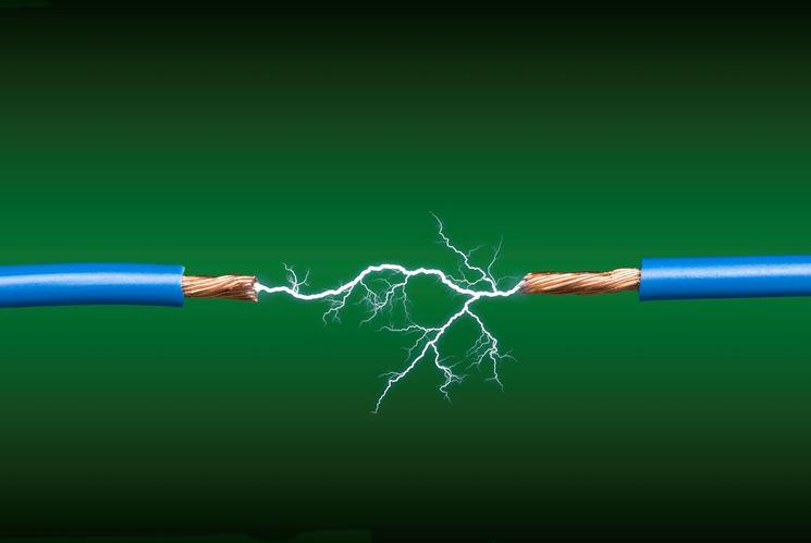 stilare un preventivo impianto elettrico