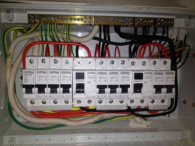 Schema Quadro Elettrico Per Civile Abitazione : Quadri elettrici impianti
