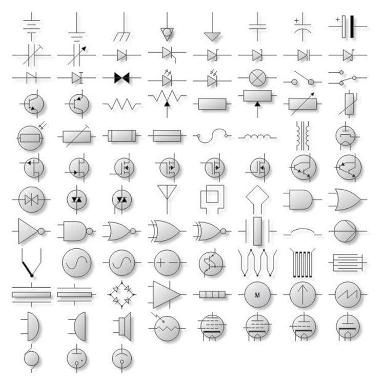 simboli impianti elettrici