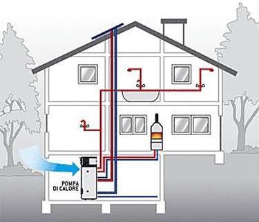 Pompa di calore aria acqua impianti idraulici for Impianto di riscaldamento con pompa di calore