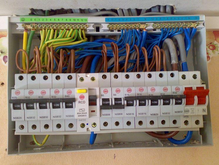 Verifiche impianti elettrici - Norme impianti