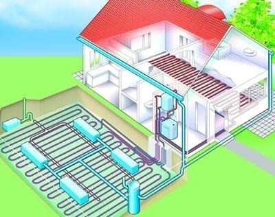 Pompe di calore riscaldamento casa - Scambiatore di calore casa ...