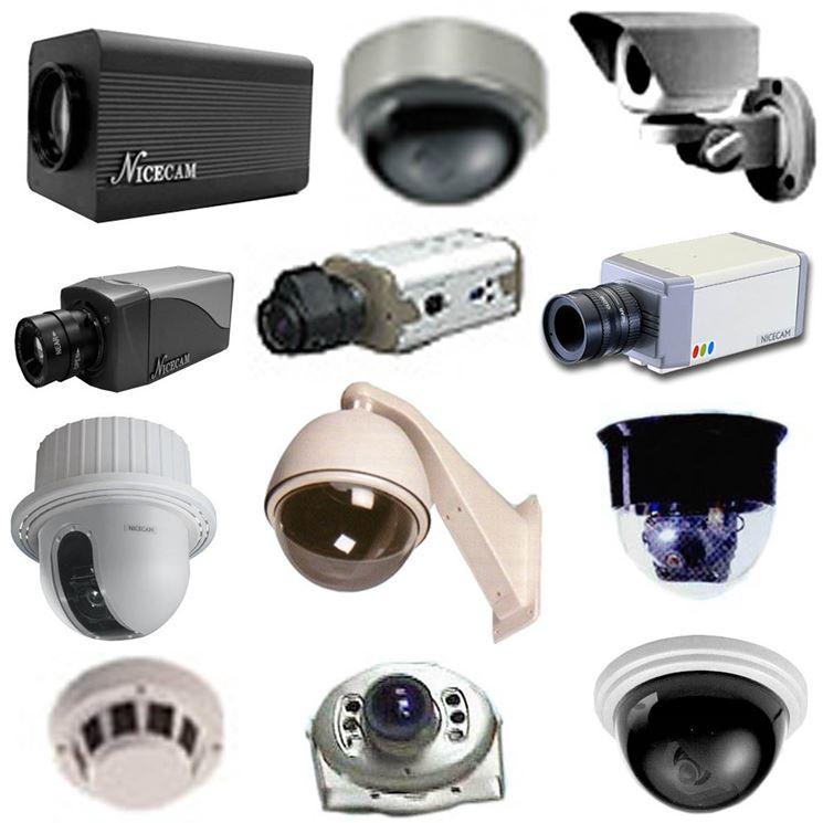 quale tipo di telecamera