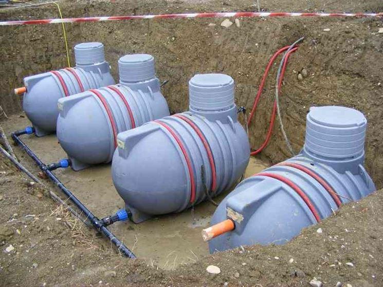 utili sistemi di recupero idrico