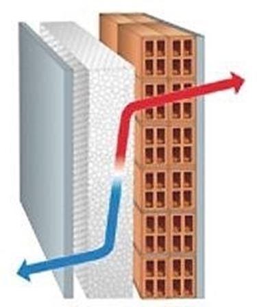 Isolamento termico muri isolamento for Antimuffa per pareti