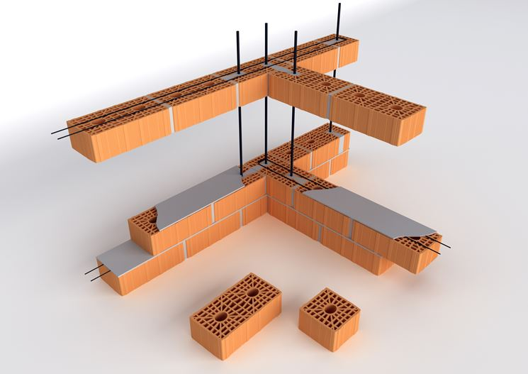 Blocchi di termolaterizio per muri portanti pareti - Forati portanti ...