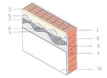 Isolamento termico pareti pareti - Rivestimento termico interno ...